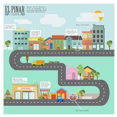 """Una infografía en la que nuestra alumna Ana Vera nos muestra su barrio """"El Pinar"""""""