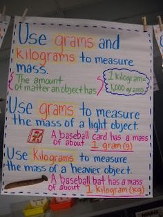 1000 Images About Anchor Charts On Pinterest Anchor