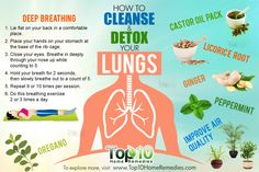 http://www.top10homeremedies.com/how-to/how-to-cleanse-and-detox-your-lungs.html