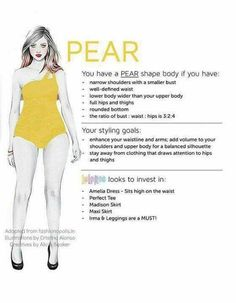 Pear Shape Lularoe - Which styles are best for your body type.