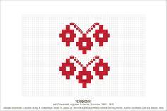 Romanian embroidery motif