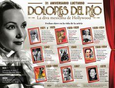 """#Infografia 31 aniversario luctuoso de #DoloresDelRio """"La Diva de Hollywood"""" vía @Candidman  Estas son las fechas clave en la vida de la actriz nacional que se consagró en México y EUA."""