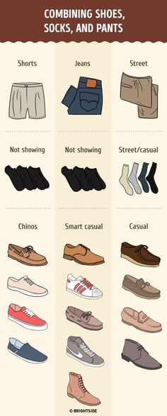 A complete footwear guide for men ... #Mens #Fashion #MensFashion #Accessories #Ties #Socks