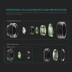 Compatible Brand: Apple iPhones, Blackberry, HTC, LG, Motorola, Nokia, Palm, Panasonic, Samsung, Sony-Ericsson, ToshibaPhone Camera Type: Wide-Angle LenShape: R