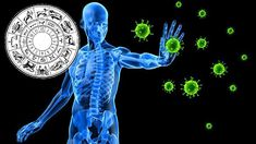Immunity Strength based on your Zodiac Sign - Astrology Zodiac Signs Astrology, Vedic Astrology, Scorpio Ascendant, Gemini, Sun In Libra, Fire Signs, Physical Pain, Earth Signs, Birth Chart