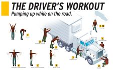 Team Run Smart - The Drivers Workout and the FIT System Lifted Trucks Quotes, Truck Living, Trucker Quotes, Workout List, Workouts, Truck Memes, Monster Truck Birthday, Living On The Road, Truck Camping