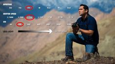 ISO shutter speed and aperture relationship explained