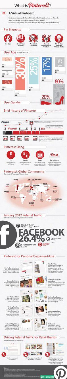 Das ist Pinterest - #Infografik: