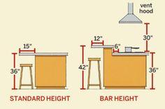 Image from http://cdn.houseplans.com/article/kaq5fm76bjl81ikdapvphl2tt/w960x640.jpg?v=4.