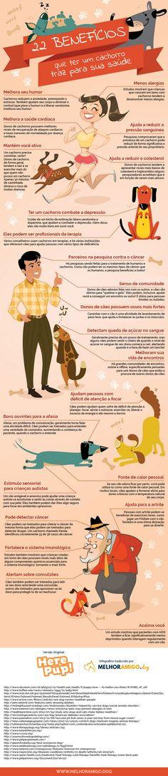 benefícios de ter um cachorro