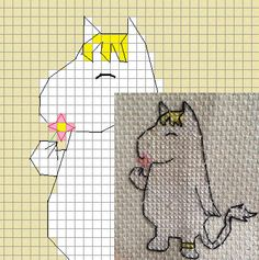 Snork Maiden Moomin Cross-Stitch Pattern: Sew It Yourself!