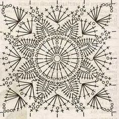 Patterns and motifs: Album of the nine motives
