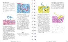 Horgolásról csak magyarul.: BETTY BARNDEN A HORGOLÁS BIBLIÁJA (LETÖLTHETŐ AZ EGÉSZ KÖNYV) Crochet, Cross Stitch, Bullet Journal, Words, Stitches, Wallpaper, Google, Bible, Amigurumi