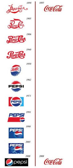I must admit, I do like Pepsi better than Coke!
