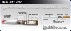 Google Image Result for http://3.bp.blogspot.com/-ETFc6myvttk/UCa-DPJ1yyI/AAAAAAAAABw/iH4ffnFmmOI/s1600/e_cigarettes.jpg  Purchase yours Today!