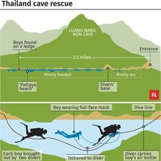 Eight boys saved from flooded Thai cave as challenging rescue efforts continue