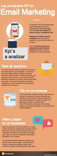 Hola: Una infografía sobre las Principales KPI del email marketing. Vía Un saludo