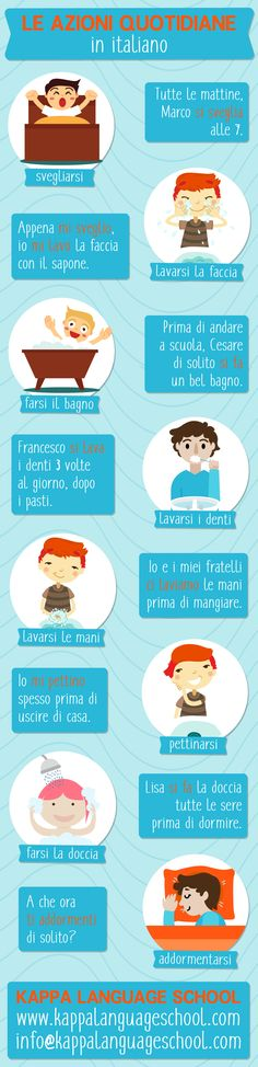 learn-italian-words-i-verbi-riflessivi
