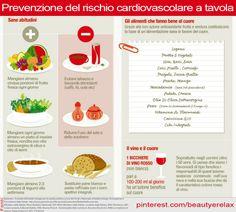 Prevenzione del rischio cardiovascolare a tavola <3