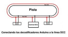 Conectar decodificadores a la linea DCC