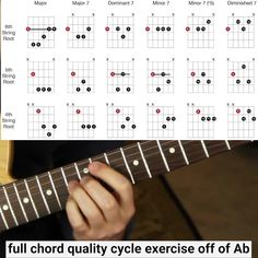Electric Guitar Chords, Guitar Chords And Scales, Guitar Strumming, Music Theory Guitar, Guitar Chords And Lyrics, Learn Guitar Chords, Guitar Chords Beginner, Guitar Chords For Songs, Acoustic Guitar Lessons