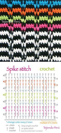 Crochet: spike stitch diagram! ༺✿ƬⱤღ✿༻
