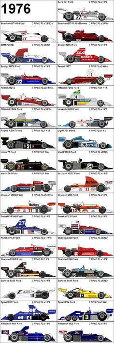 Formula One Grand Prix 1976 Cars
