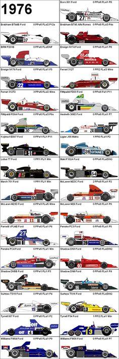 Formula One Grand Prix 1976 Cars