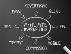 Think of affiliate promotion as a type of partnership. While the online marketing company won't always offer you guidance, you must figure out ways on your own to be able to connect with their audience. You have to put in a lot of hard work, though sometimes that will not be enough. The tips contained in this article can provide the information you need to know to make that hard work pay off.