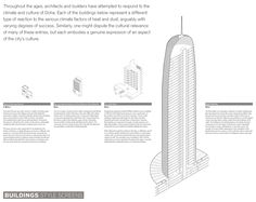 the transition of architecture in qatar