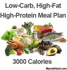 How would you like to build muscle and  get healthier while eating bacon, eggs, butter, steak, peanut butter, cheese and more?   Sounds great, doesn't it? Well I have just  published such a meal plan that will net you 3000 Calories and 229g Protein.  http://www.musclehack.com/3000-calorie-low-carb-high-fat-high-protein-meal-plan-lchf/