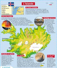 Fiche exposés : L'Islande