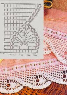 Lace Edging Crochet Patterns Part 11 - Beautiful Crochet Patterns and Knitting Patterns Crochet Boarders, Crochet Edging Patterns, Crochet Lace Edging, Crochet Motifs, Crochet Diagram, Crochet Chart, Thread Crochet, Crochet Trim, Filet Crochet