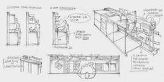 Design Time - Kitchen, Bathroom & Bedroom Design Consultancy