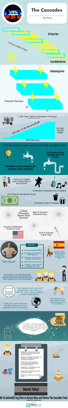 memorial day 2014 trivia questions