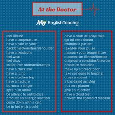 """""""At the Doctor"""" Medical English Vocabulary List with Conversations"""