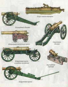 russian artillery, 1812