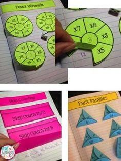 Multiplication Interactive Notebook by Not So Wimpy Teacher   Teachers Pay Teachers