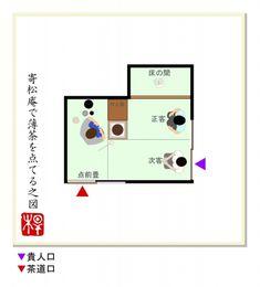 3 mat room?
