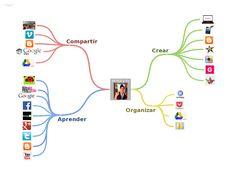 Información expuesta en diagramas