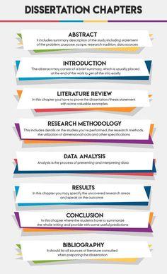 Umi proquest dissertations database