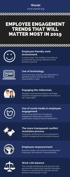[With Infographics] Employee engagement trends that will matter most in 2019 Hr Management, Change Management, Talent Management, Leadership, Employee Retention, How To Motivate Employees, Employee Recognition, Human Resources, Motivation