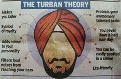 Turban Theory》》