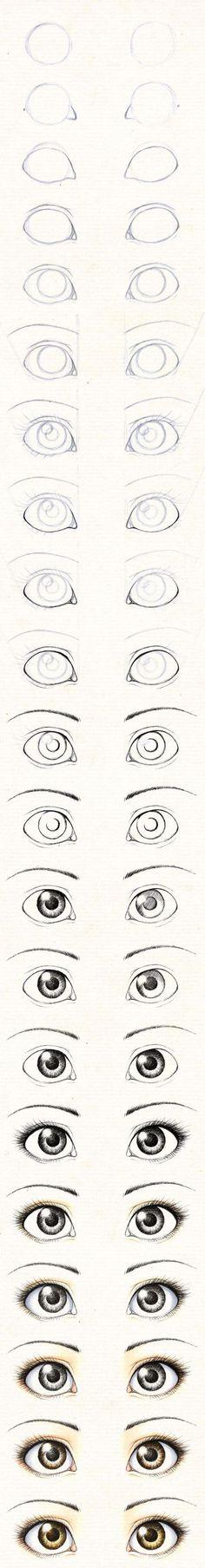 Guía para aprender a dibujar los ojos de las muñecas.   PatronesMil