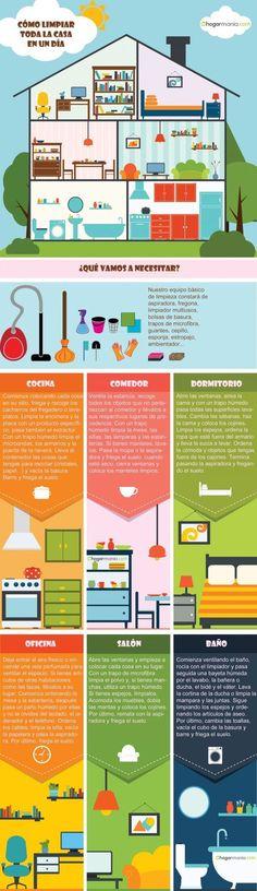 Lo que debes saber para limpiar tu casa de esquina a esquina.