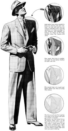 Fashion Illustration 1920-1950: Techniques and Examples
