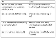 Do vs Make. Expressions with DO and MAKE. - learn English,grammar,verb,english