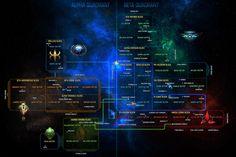 Star Trek > Alpha & Beta Quadrants