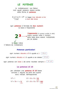 Paradiso delle mappe: Matematica Math Tutor, Teaching Math, Algebra, Math Concepts, Educational Activities, Problem Solving, Homeschool, Teacher, Science