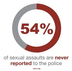 Sexual assault is one of the most under-reported crimes. We're here to let survivors know: you are not alone. It is not your fault.